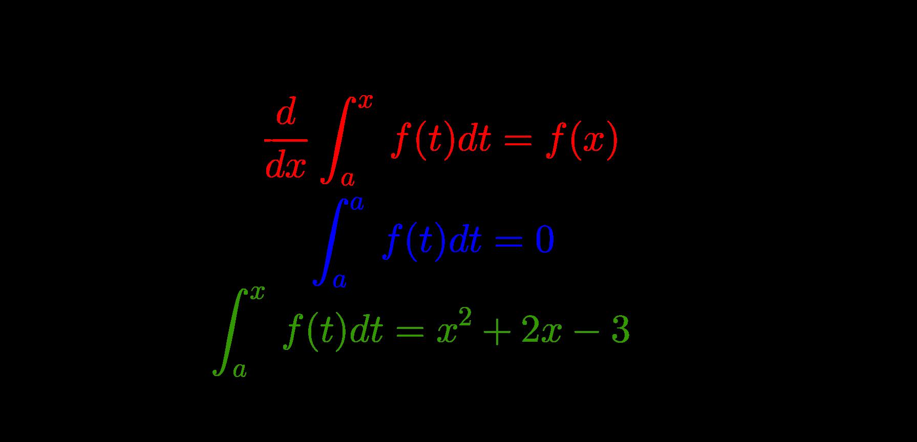 積分区間に変数を含む定積分で表された関数の極大・極小