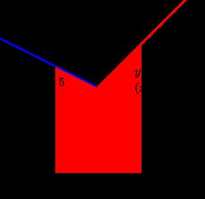 絶対値を含む定積分の計算-07