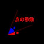 点の移動-i