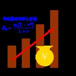 等比数列の和と貯金-i