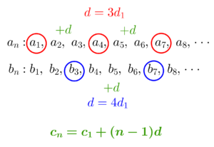 二つの等差数列の共通項-01