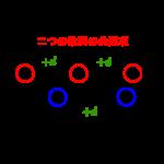 二つの等差数列の共通項-i