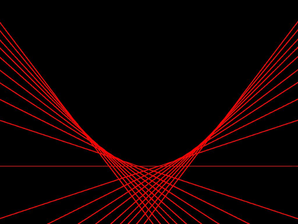 曲線の通過する領域-01