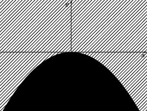 曲線の通過する領域-02