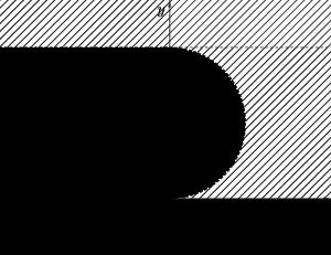 曲線の通過する領域-04