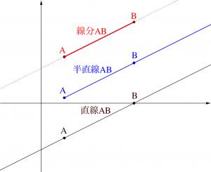 直線の方程式の応用-01