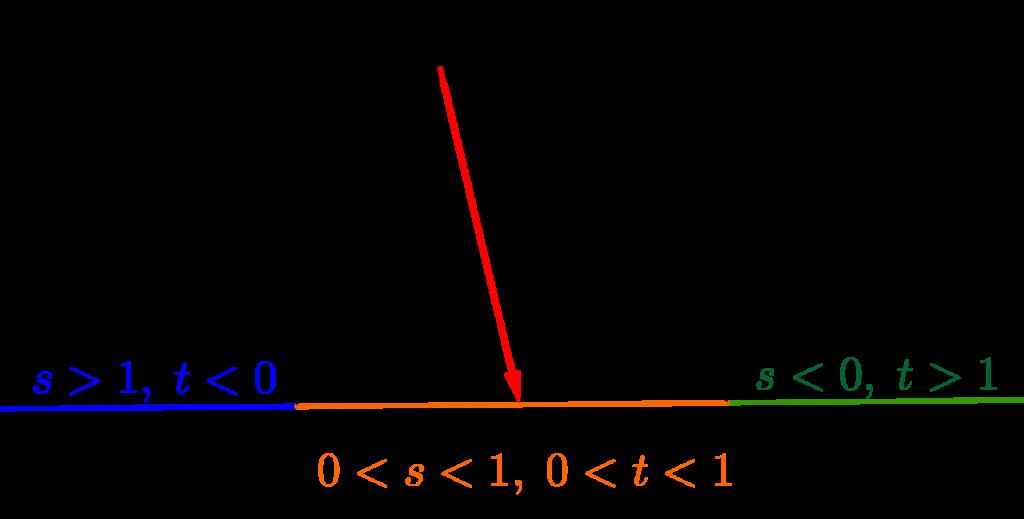 直線上の位置ベクトル-01-3