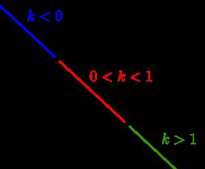 直線上の位置ベクトル-01-4