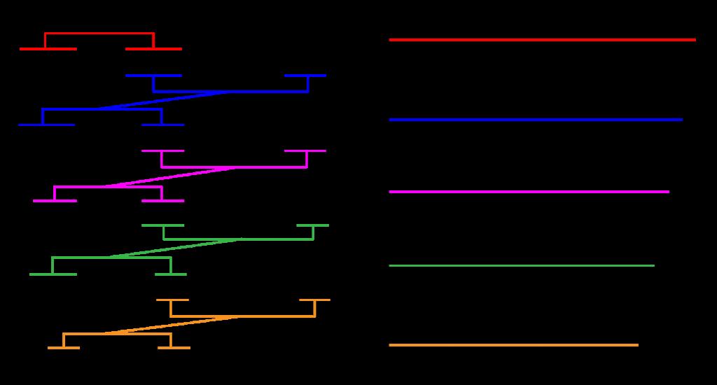 ユークリッドの互除法と最大公約数-02