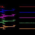 ユークリッドの互除法と最大公約数-i