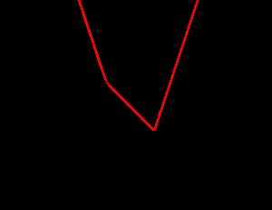 絶対値を含む関数-01